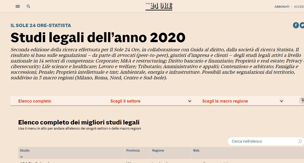 Noi, tra gli Studi Legali 2020: la ricerca del Sole 24 Ore